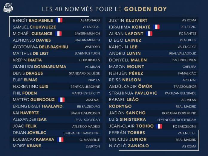 chukwueze - Chukwueze, Dele-Bashiru listed for Euro young player of the year