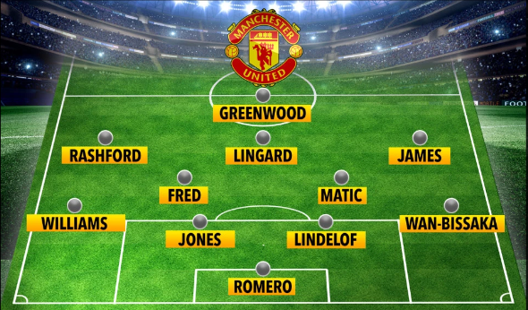 xiii - Here's how Man Utd could line-up for FA Cup tie