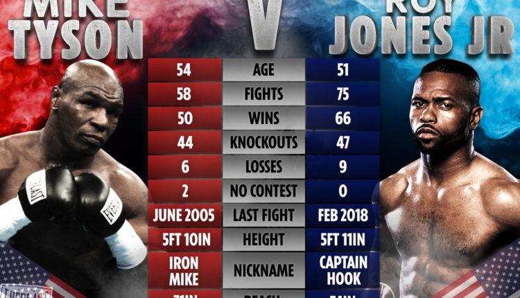 Boxing buffs set for long-awaited Tyson, Roy Jones Jr exhibition fight